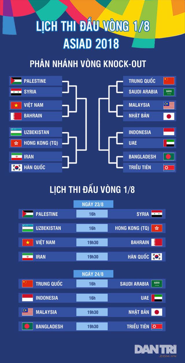 VTC mua bản quyền Asiad 2018: Người hâm mộ được xem trực tiếp Olympic Việt Nam