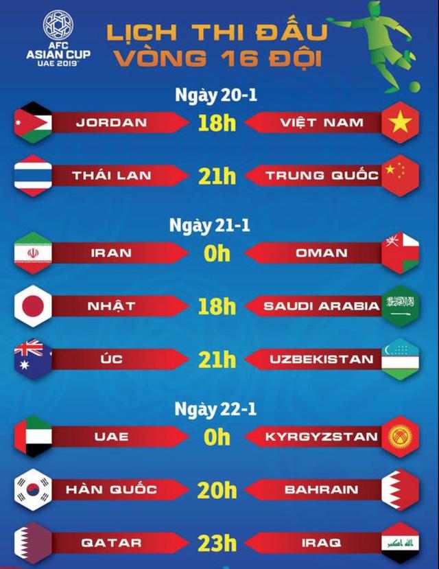 Đội tuyển Việt Nam sẽ chơi với đội hình nào trước Jordan?