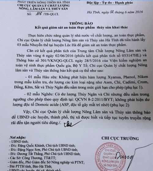 Kết quả sám sát nghêu tại huyện Lộc Hà.