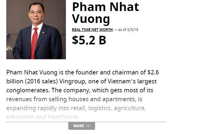 Ông Nhạm Nhật Vượng sở hữu 5,2 tỷ USD. Ảnh: Forbes.