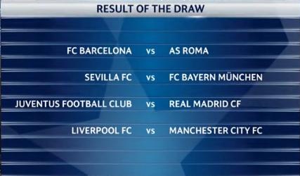 Kết quả bốc thăm vòng tứ kết cup C1.