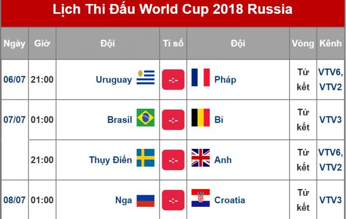 Lịch thi đấu tứ kết World Cup 2018. (Ảnh: Vietnamnet)