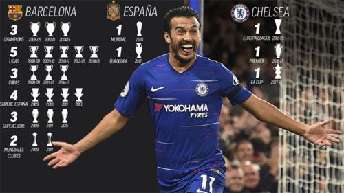 Pedro đã có một bộ sưu tập mọi danh hiệu lớn trong tay. (Ảnh: Reuters)