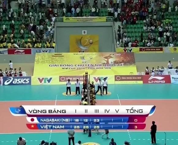 Kết quả chung cuộc Việt Nam 3-0 Nagasaki(Nhật Bản)