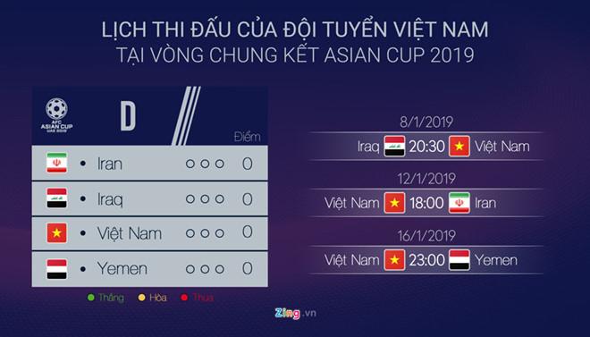 Lịch thi đấu của tuyển Việt Nam tại Asian Cup 2019. Đồ họa:Minh Phúc.