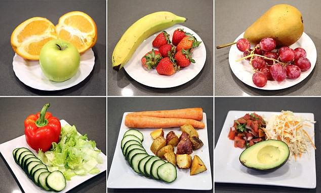 Ảnh Mức tối thiểu: Mỗi đĩa trong hình minh họa cho lượng rau và trái cây tối thiểu được khuyến nghị mỗi ngày