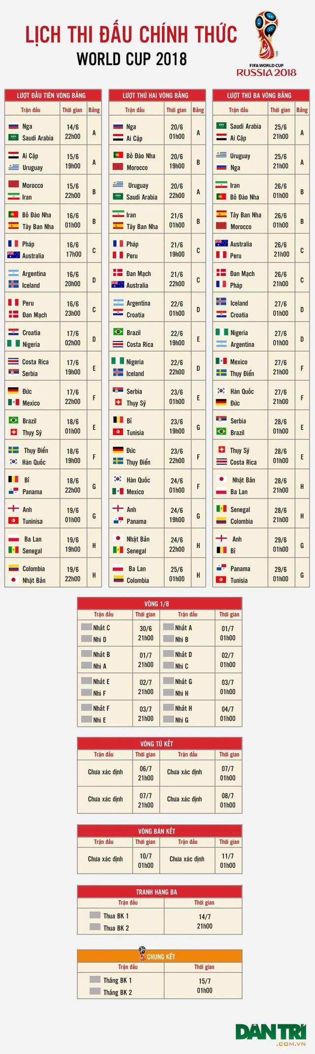 Bảng H World Cup 2018: Khó lường