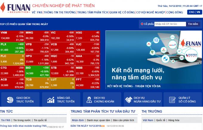 Công ty cổ phần chứng khoán Funan bị xử phạt hành chính 85 triệu đồng. (Ảnh: Chụp màn hình)