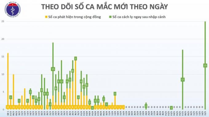mac_moi_chieu_15.5