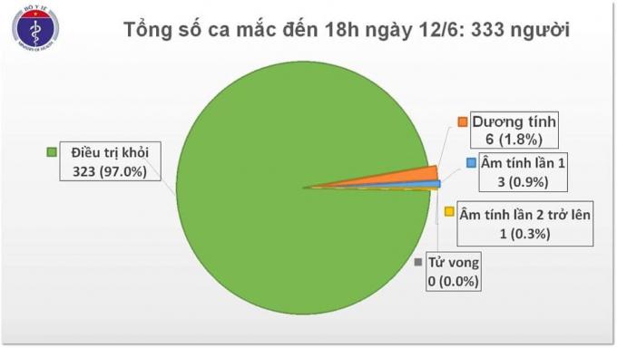 ca_mac_moi_chieu_12.6