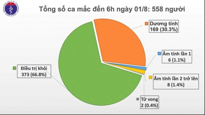 mac_moi_sang_1