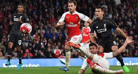 Arsenal vs Liverpool hứa hẹn cống hiến cho người hâm mội trận cầu đầy hấp dẫnThôn tin bên lề: