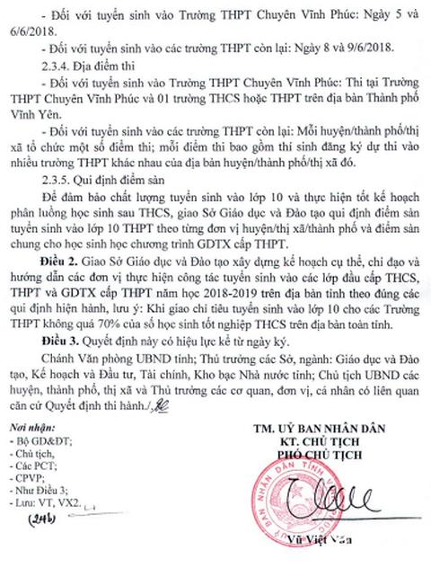 Quyết định 724 của UBND tỉnh Vĩnh Phúc