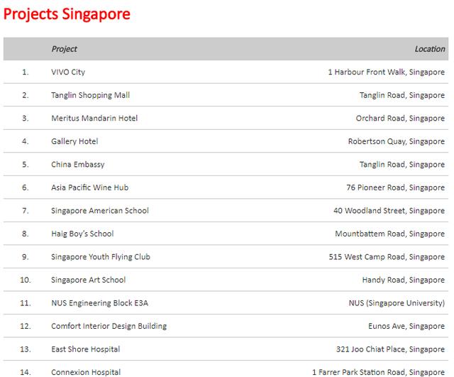 Một số dự án của Kova tại Singapore.
