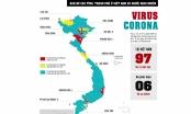 Infographics - Bản đồ các tỉnh, thành phố ở Việt Nam có người nhiễm và nghi nhiễm virus corona
