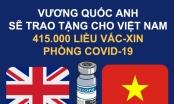 Anh tặng 415.000 liều vaccine phòng Covid-19 cho Việt Nam