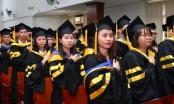 Quy chế tuyển sinh và đào tạo thạc sĩ năm 2021