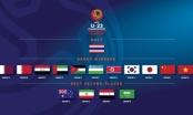 Bốc thăm VCK U23 châu Á 2020: Không có chuyện dễ dàng cho U23 Việt Nam