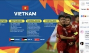 AFC ưu ái đặc biệt U23 Việt Nam