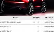 Mazda CX-5 thế hệ mới sẽ được đổi tên?