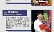 Tuần qua, nhân sự Hà Nội có gì thay đổi?