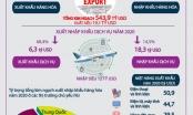 Tháng đầu năm xuất khẩu gần 28 tỷ USD