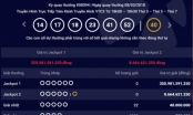 Kết quả xổ số Vietlott 8/3/2018: Jackpot 350 tỷ vẫn ở lại với Vietlott