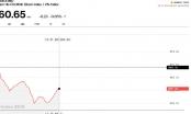 Chứng khoán sáng 28/6: Cầu vào cải thiện khi VN-Index về 960
