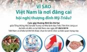 Vì sao Việt Nam là nơi đăng cai hội nghị thượng đỉnh Mỹ - Triều Tiên?