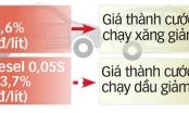 Bộ GTVT: Không giảm cước vận tải sẽ rút giấy phép