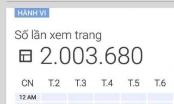 Pháp Luật Plus vượt mốc 2 triệu viu sau 1 tháng 20 ngày ra mắt