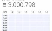 Pháp Luật Plus vượt mốc 3 triệu view sau hơn 2 tháng ra mắt