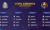 Lịch thi đấu và trực tiếp Copa America 2016