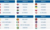 Bảng xếp hạng Euro 2016