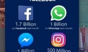Mark Zuckerberg công bố kết quả kinh doanh Q3/2016 của Facebook