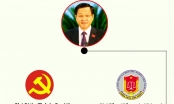 Chân dung tân Tổng Thanh tra Chính phủ Lê Minh Khái