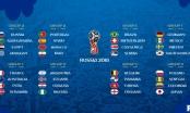 Chi tiết lịch chiếu 64 trận đấu World Cup 2018 trên VTV