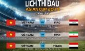 Đội tuyển Việt Nam nằm trong nhóm ẩn số tại Asian Cup 2019