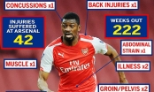 Cựu ngôi sao của Arsenal, Abou Diaby treo giày ở tuổi 32