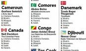 Tạp chí France Football bất ngờ bị tố gian lận trong cuộc bình chọn Quả bóng vàng