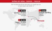 Thông báo khẩn số 4 của Bộ Y tế ngày 19/3: Các chuyến bay có hành khách nhiễm COVID-19