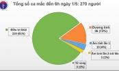 Ngày thứ 15 Việt Nam không ghi nhận có ca nhiễm COVID-19 mới trong cộng đồng