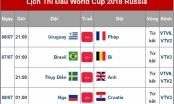 World Cup 2018: Lịch thi đấu vòng tứ kết