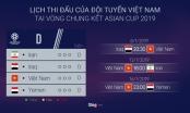 Công nghệ VAR sẽ được sử dụng trong Asian Cup 2019