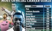 Vượt Messi, Ronaldo sắp đi vào lịch sử bóng đá thế giới