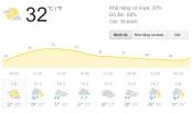 Thời tiết lý tưởng khu vực Bắc Bộ trong ngày cuối tuần
