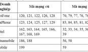 Rậm rịch triển khai chuyển đổi mã mạng từ 11 số sang 10 số