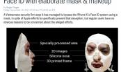 Báo nước ngoài ca ngợi Bkav chế tạo mặt nạ đánh lừa được Face ID trên iPhone X
