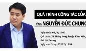 INFOGRAPHICS - Quá trình công tác của Chủ tịch UBND TP Hà Nội Nguyễn Đức Chung