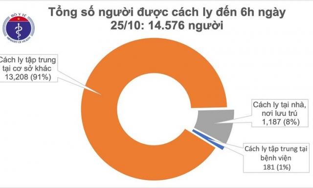 Việt Nam chữa khỏi 1.051 bệnh nhân mắc Covid-19